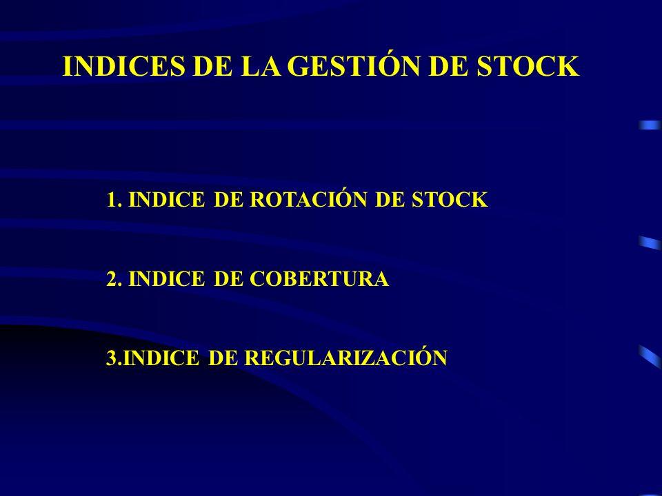 INDICES DE LA GESTIÓN DE STOCK 1. INDICE DE ROTACIÓN DE STOCK 2. INDICE DE COBERTURA 3.INDICE DE REGULARIZACIÓN