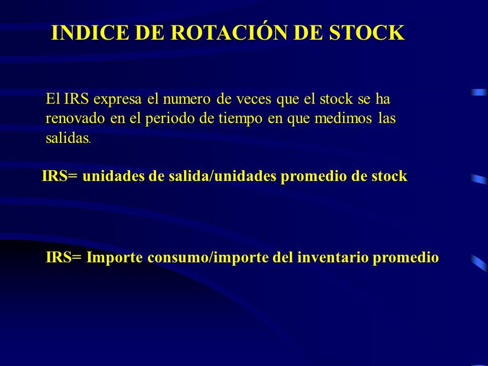 INDICE DE ROTACIÓN DE STOCK El IRS expresa el numero de veces que el stock se ha renovado en el periodo de tiempo en que medimos las salidas. IRS= uni