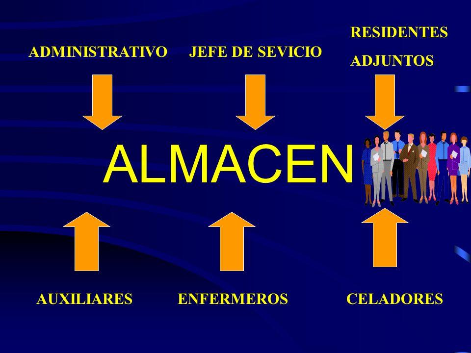 ALMACEN ADMINISTRATIVOJEFE DE SEVICIO RESIDENTES ADJUNTOS AUXILIARESENFERMEROSCELADORES