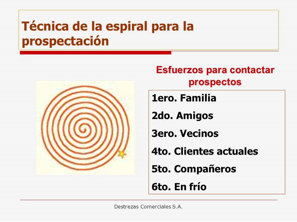 Destrezas Comerciales S.A.Técnica de la espiral para la prospectación 1ero.