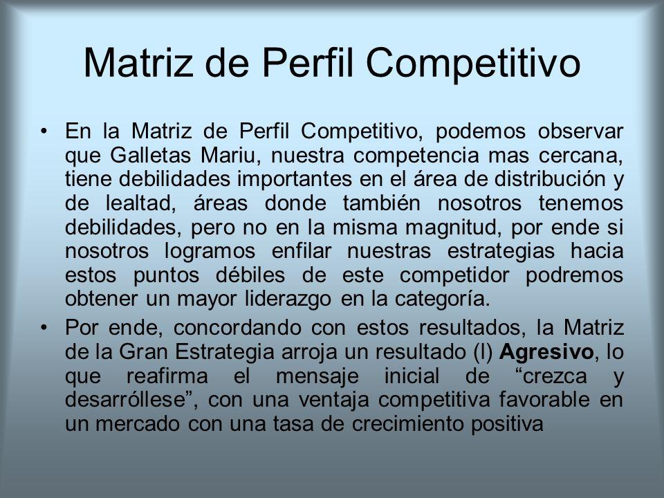 Matriz de Perfil Competitivo En la Matriz de Perfil Competitivo, podemos observar que Galletas Mariu, nuestra competencia mas cercana, tiene debilidad