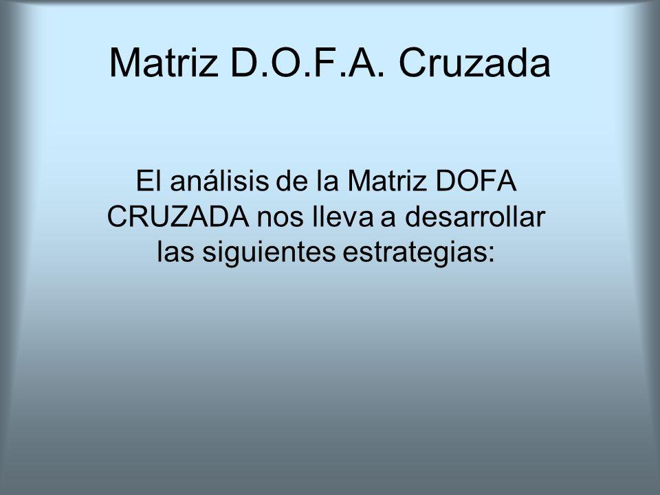 Matriz D.O.F.A. Cruzada El análisis de la Matriz DOFA CRUZADA nos lleva a desarrollar las siguientes estrategias: