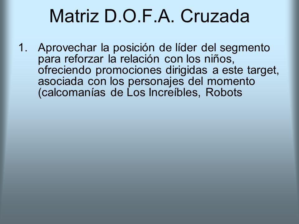 Matriz D.O.F.A. Cruzada 1.Aprovechar la posición de líder del segmento para reforzar la relación con los niños, ofreciendo promociones dirigidas a est