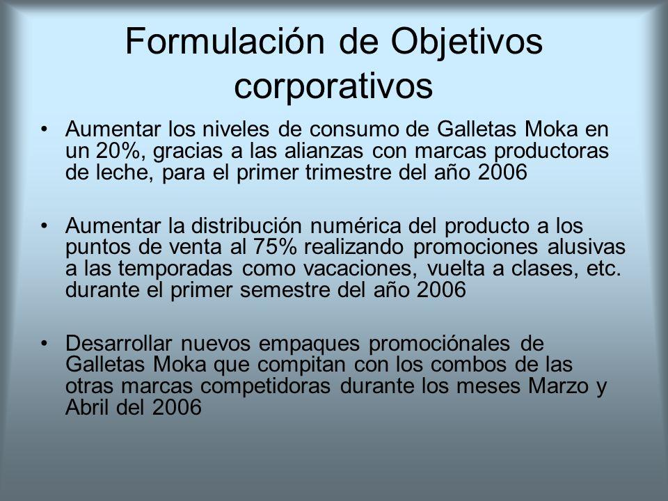 Formulación de Objetivos corporativos Aumentar los niveles de consumo de Galletas Moka en un 20%, gracias a las alianzas con marcas productoras de lec