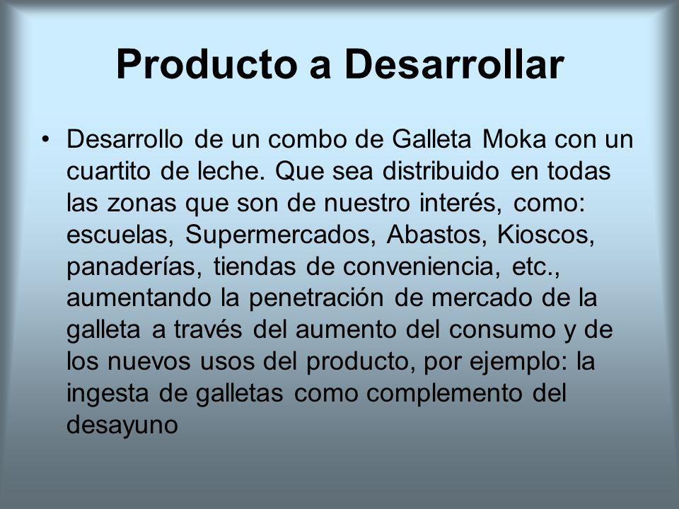 Producto a Desarrollar Desarrollo de un combo de Galleta Moka con un cuartito de leche. Que sea distribuido en todas las zonas que son de nuestro inte