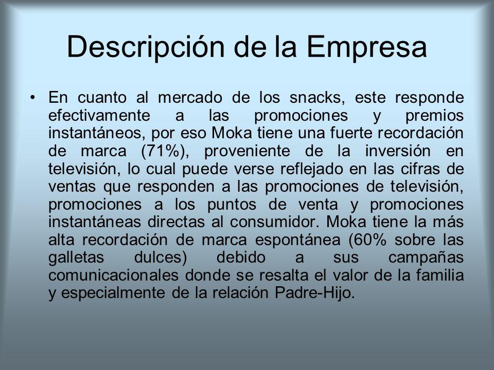 Descripción de la Empresa En cuanto al mercado de los snacks, este responde efectivamente a las promociones y premios instantáneos, por eso Moka tiene