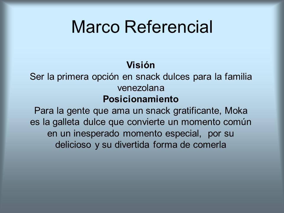 Marco Referencial Visión Ser la primera opción en snack dulces para la familia venezolana Posicionamiento Para la gente que ama un snack gratificante,
