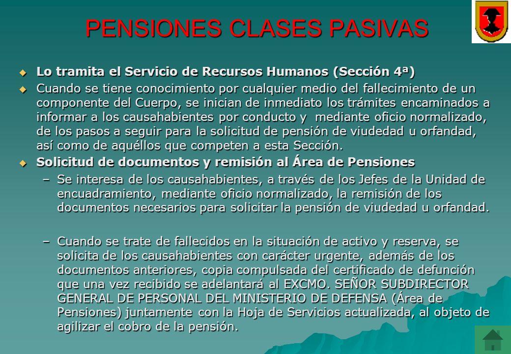 ÍNDICE PENSIONES CLASES PASIVAS PENSIONES CLASES PASIVAS SOCORROS MUTUOS SOCORROS MUTUOS ASOCIACIÓN PRO-HUÉRFANOS ASOCIACIÓN PRO-HUÉRFANOS ISFAS PLAN