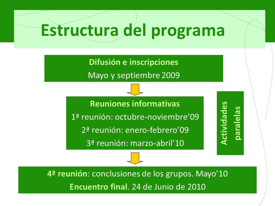Estructura del programa Difusión e inscripciones Mayo y septiembre 2009 4ª reunión: conclusiones de los grupos.