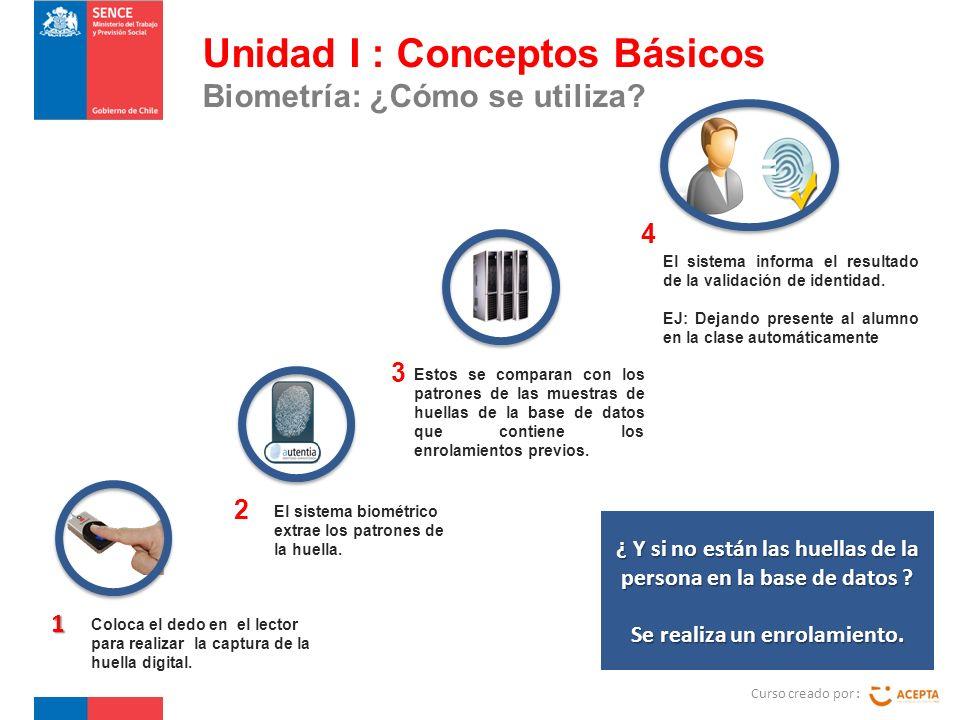 Curso creado por : Unidad I : Conceptos Básicos Requerimientos del sistema ¿Qué necesito.