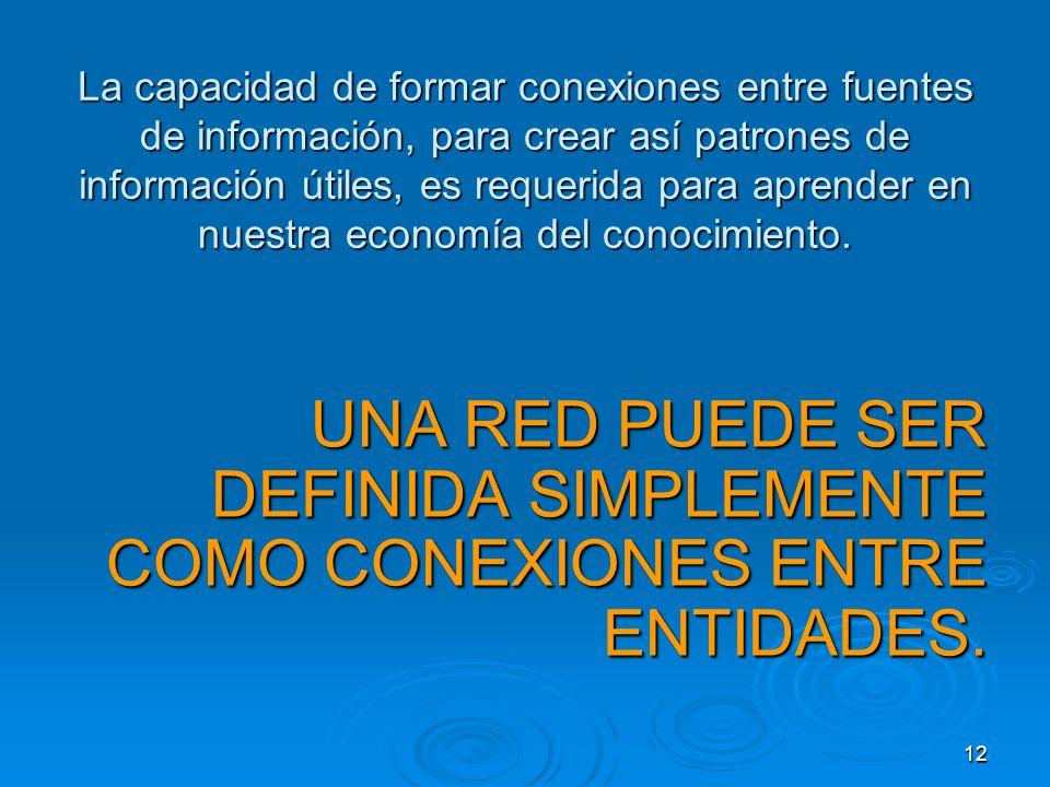 12 La capacidad de formar conexiones entre fuentes de información, para crear así patrones de información útiles, es requerida para aprender en nuestr