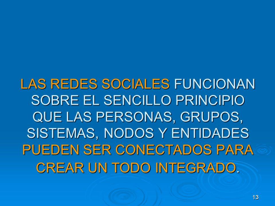 13 LAS REDES SOCIALES FUNCIONAN SOBRE EL SENCILLO PRINCIPIO QUE LAS PERSONAS, GRUPOS, SISTEMAS, NODOS Y ENTIDADES PUEDEN SER CONECTADOS PARA CREAR UN