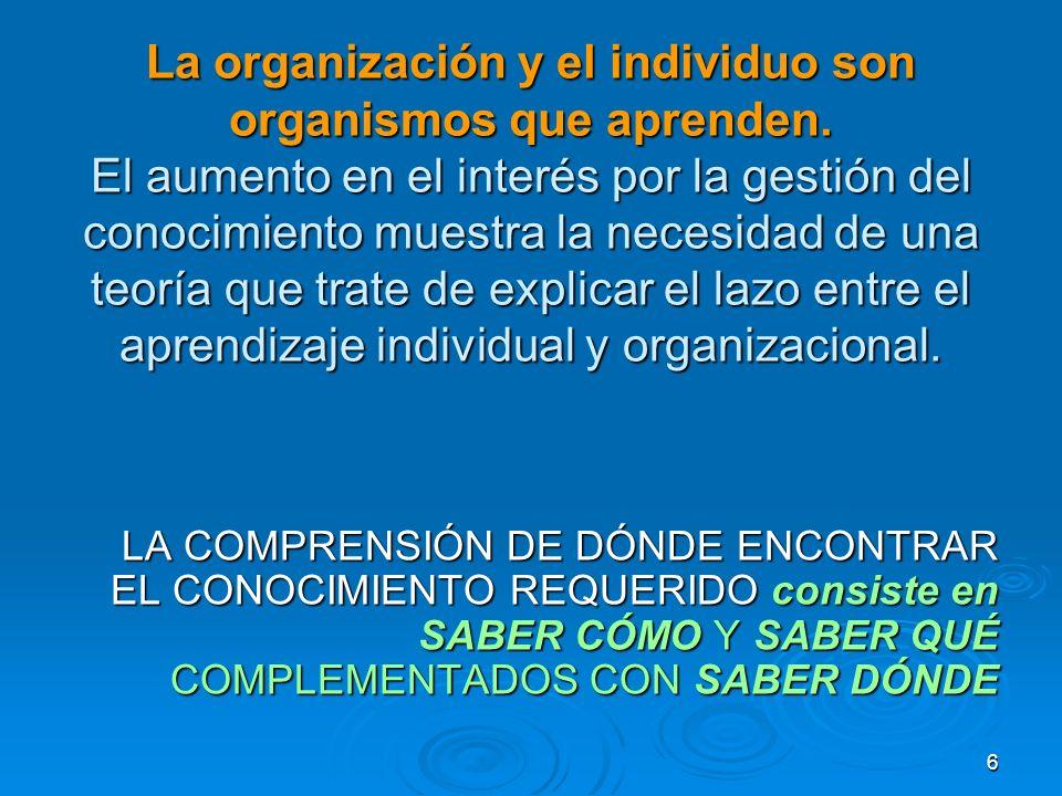 6 La organización y el individuo son organismos que aprenden. El aumento en el interés por la gestión del conocimiento muestra la necesidad de una teo