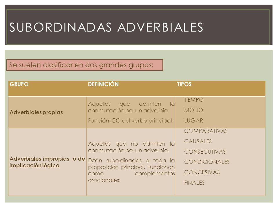SUBORDINADAS ADVERBIALES Se suelen clasificar en dos grandes grupos: GRUPODEFINICIÓNTIPOS Adverbiales propias Aquellas que admiten la conmutación por