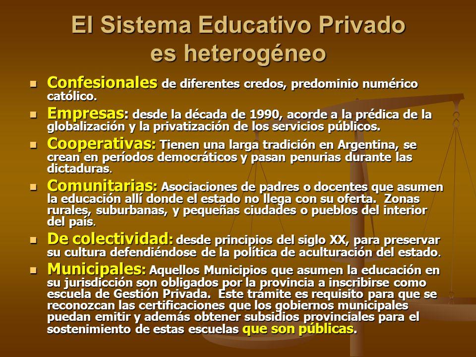 El Sistema Educativo Privado es heterogéneo Confesionales de diferentes credos, predominio numérico católico. Empresas: desde la década de 1990, acord