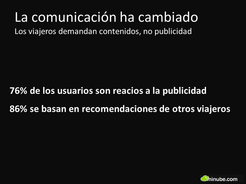 76% de los usuarios son reacios a la publicidad 86% se basan en recomendaciones de otros viajeros La comunicación ha cambiado Los viajeros demandan contenidos, no publicidad
