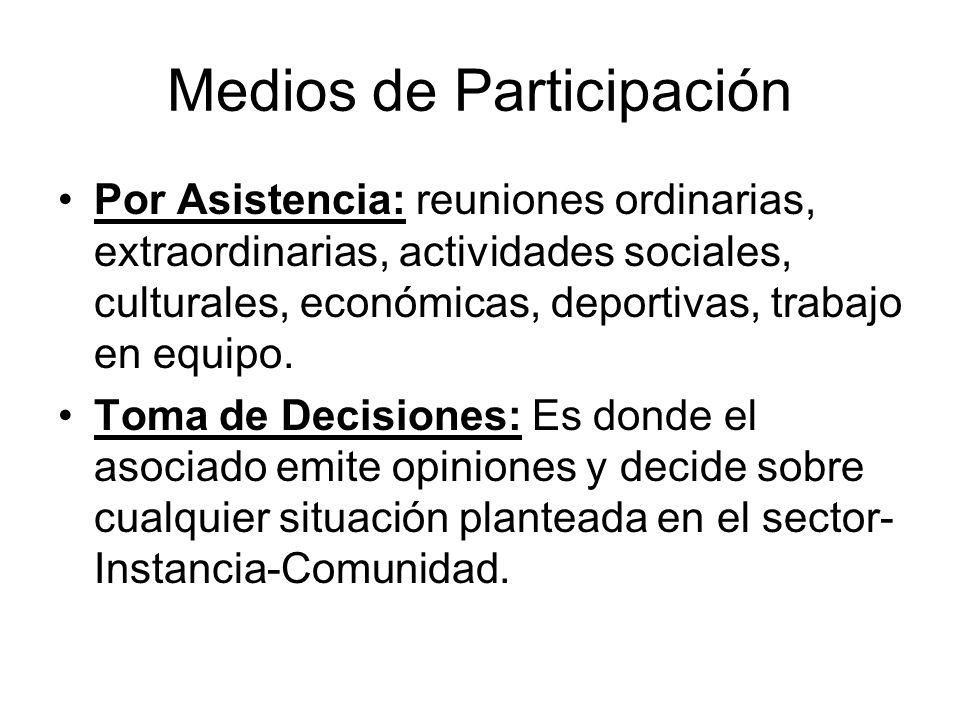 Medios de Participación Por Asistencia: reuniones ordinarias, extraordinarias, actividades sociales, culturales, económicas, deportivas, trabajo en equipo.