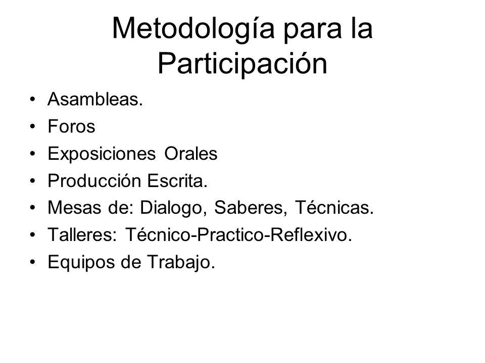 Metodología para la Participación Asambleas. Foros Exposiciones Orales Producción Escrita. Mesas de: Dialogo, Saberes, Técnicas. Talleres: Técnico-Pra