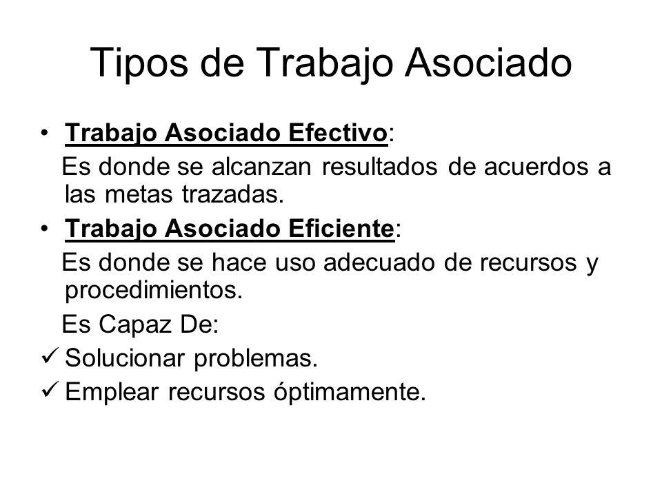 Tipos de Trabajo Asociado Trabajo Asociado Efectivo: Es donde se alcanzan resultados de acuerdos a las metas trazadas.