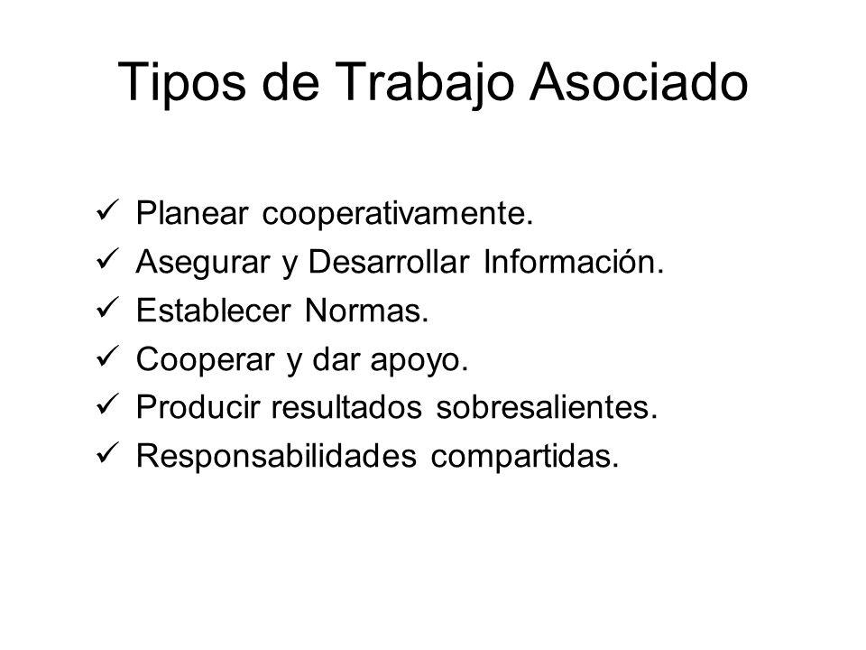 Tipos de Trabajo Asociado Planear cooperativamente. Asegurar y Desarrollar Información. Establecer Normas. Cooperar y dar apoyo. Producir resultados s