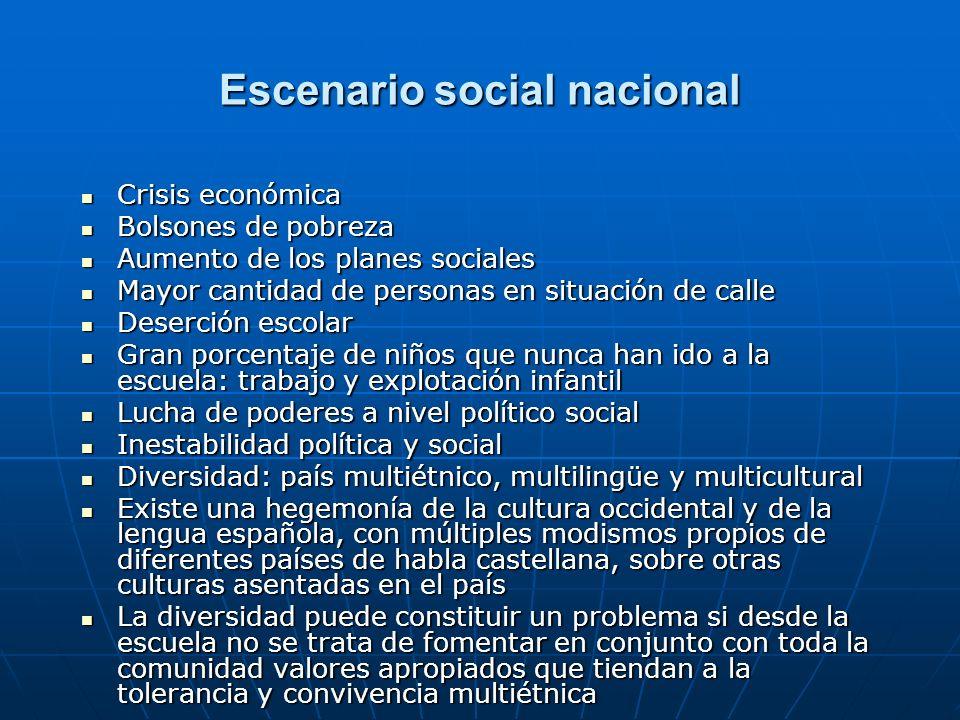 Escenario social nacional Crisis económica Crisis económica Bolsones de pobreza Bolsones de pobreza Aumento de los planes sociales Aumento de los plan
