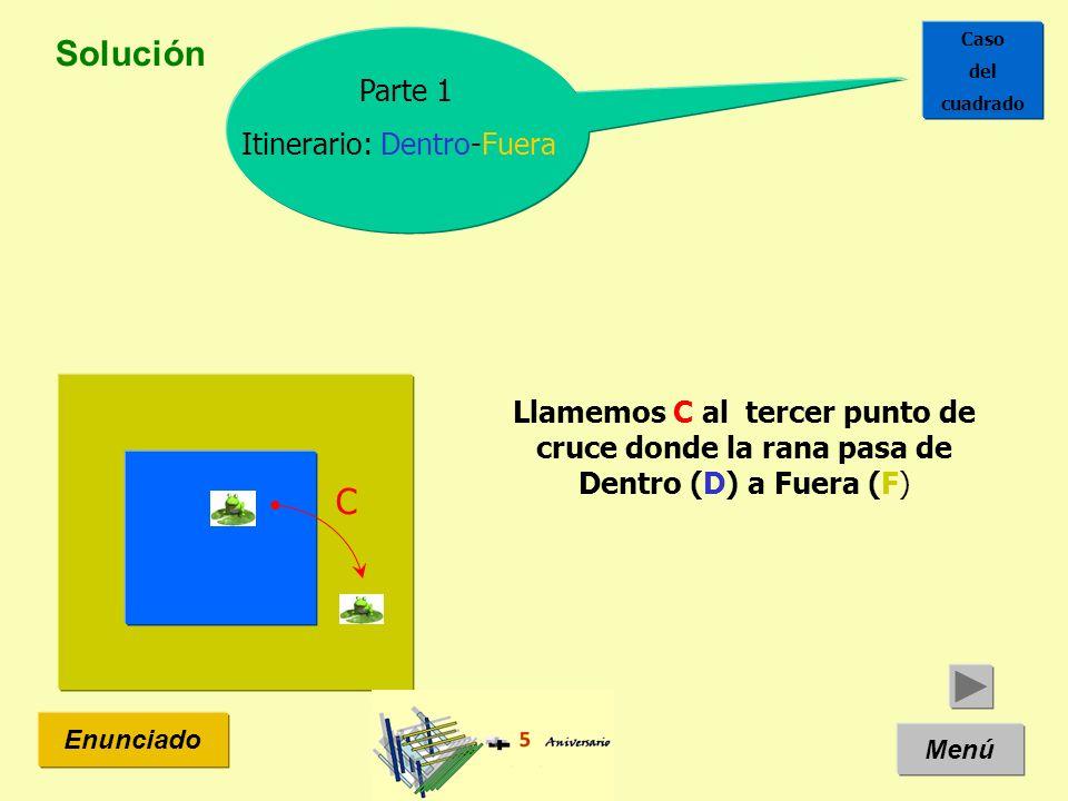 Solución Menú Enunciado Parte 1 Itinerario: Dentro-Fuera Llamemos C al tercer punto de cruce donde la rana pasa de Dentro (D) a Fuera (F) C Caso del c