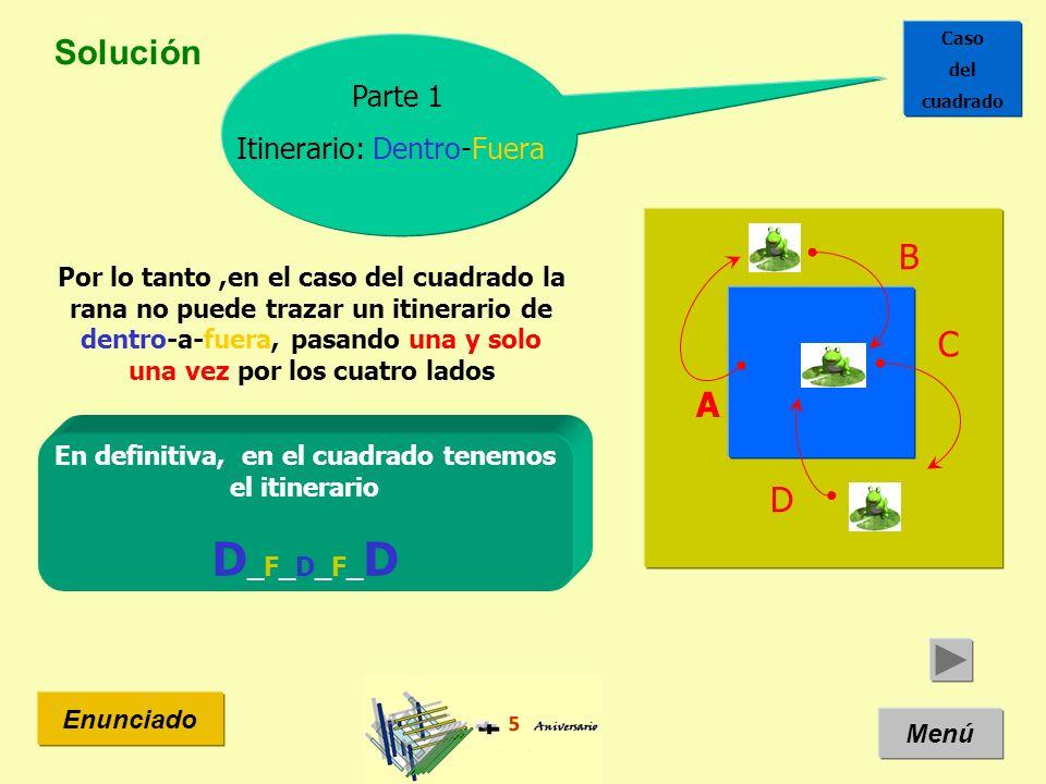 Solución Menú Enunciado Por lo tanto,en el caso del cuadrado la rana no puede trazar un itinerario de dentro-a-fuera, pasando una y solo una vez por l