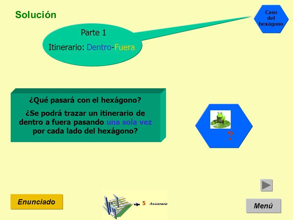 Solución Menú Enunciado ¿Qué pasará con el hexágono? ¿Se podrá trazar un itinerario de dentro a fuera pasando una sola vez por cada lado del hexágono?