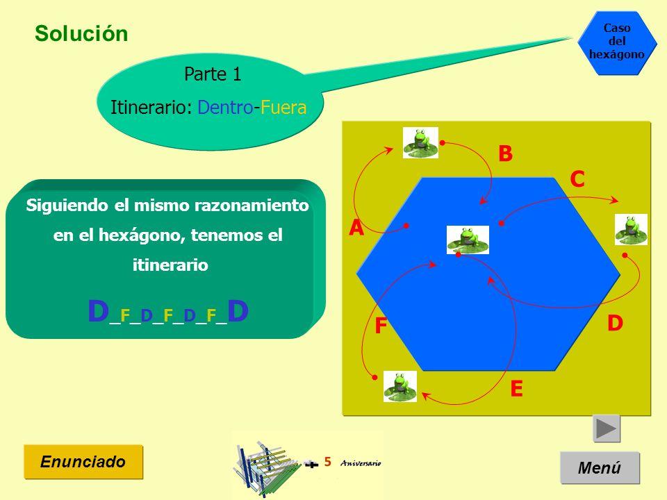 Solución Menú Enunciado A D C B E Siguiendo el mismo razonamiento en el hexágono, tenemos el itinerario D _F_D_F_D_F_ D F Caso del hexágono Parte 1 It