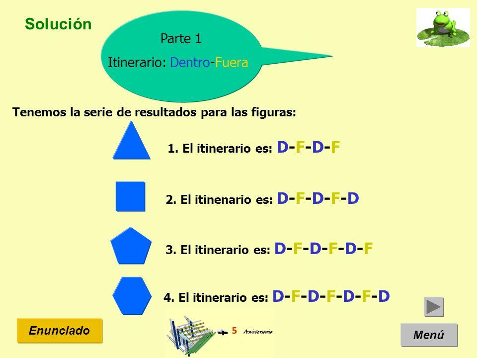 Solución Menú Enunciado Parte 1 Itinerario: Dentro-Fuera Tenemos la serie de resultados para las figuras: 1. El itinerario es: D-F-D-F 2. El itinenari
