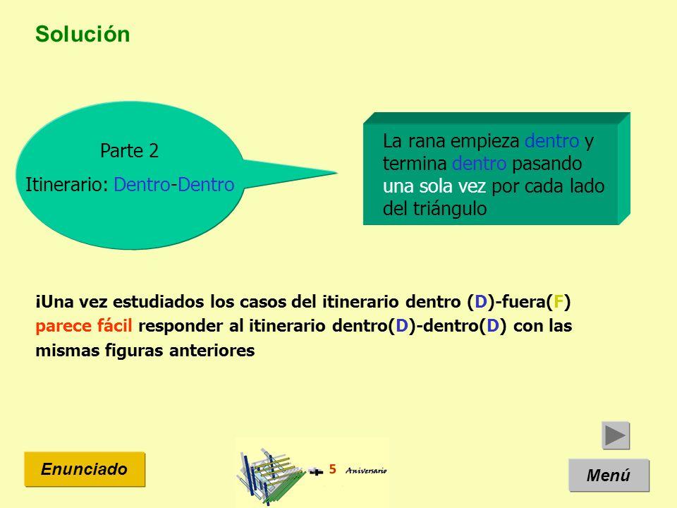 Solución Menú Enunciado ¡Una vez estudiados los casos del itinerario dentro (D)-fuera(F) parece fácil responder al itinerario dentro(D)-dentro(D) con
