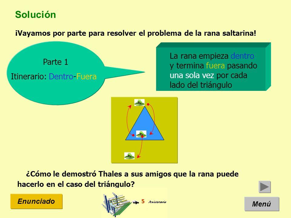 Solución Menú Enunciado Parte 1 Itinerario: Dentro-Fuera Caso del triángulo Llamemos A al primer punto de cruce donde la rana pasa de Dentro (D) a Fuera (F) A ¡Ahora la rana está Fuera (F)!
