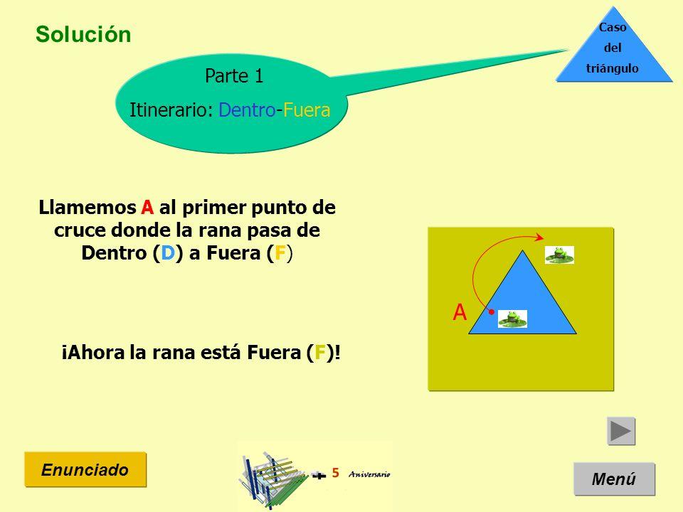 Solución Menú Enunciado Parte 1 Itinerario: Dentro-Fuera En resumen hemos llegado a un importante resultado como regla general: Para un polígono regular o irregular con un número n impar de lados la rana puede seguir un itinerario de Dentro (D) a Fuera (F) pasando una sola vez por cada lado del polígono: D _F_D_F_D_F_D _..........._ F