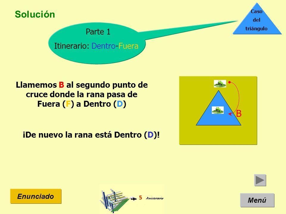 Solución Menú Enunciado ¡Una vez estudiados los casos del itinerario dentro (D)-fuera(F) parece fácil responder al itinerario dentro(D)-dentro(D) con las mismas figuras anteriores Parte 2 Itinerario: Dentro-Dentro La rana empieza dentro y termina dentro pasando una sola vez por cada lado del triángulo