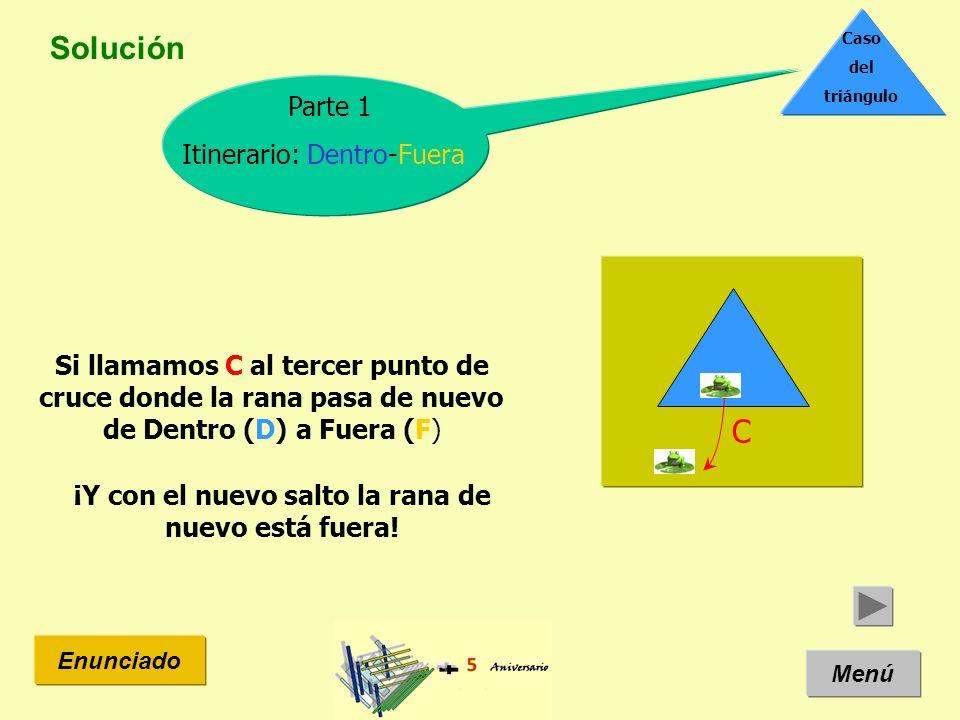 Solución Menú Enunciado Por lo tanto en el caso del triángulo la rana puede trazar un itinerario de dentro-a-fuera, pasando una y solo una vez por los tres lados A B C En definitiva en el triángulo tenemos el itinerario D _F_D_ F Tenía razón Thales.