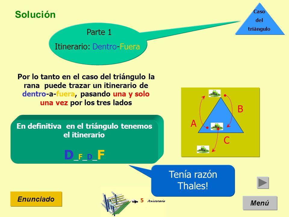 Solución Menú Enunciado Por lo tanto en el caso del triángulo la rana puede trazar un itinerario de dentro-a-fuera, pasando una y solo una vez por los