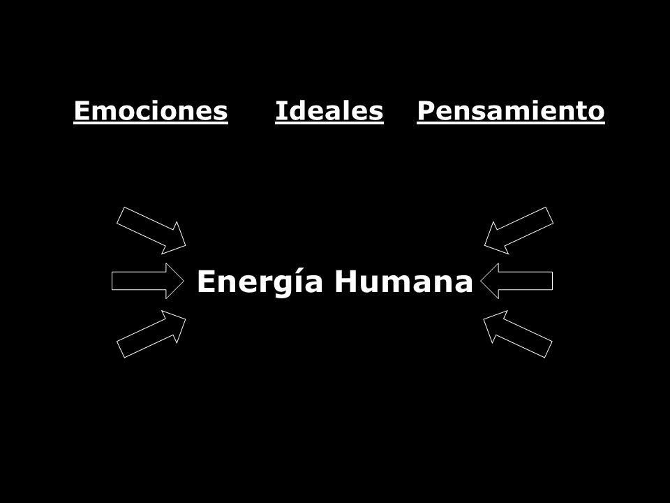 Pensamiento Energía Humana EmocionesIdeales
