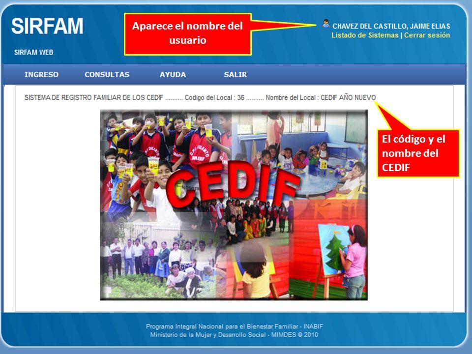 Aparece el nombre del usuario El código y el nombre del CEDIF