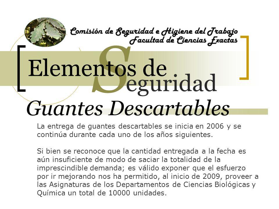 Guantes Descartables La entrega de guantes descartables se inicia en 2006 y se continúa durante cada uno de los años siguientes.