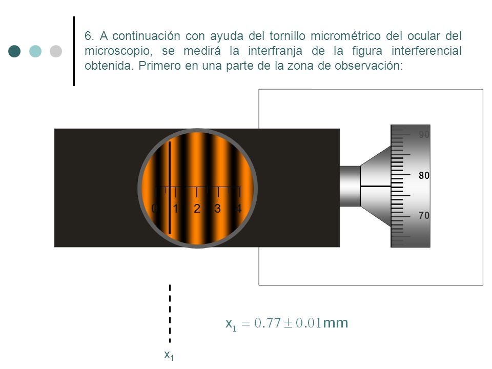 0 90 80 70 60 0123401234 6. A continuación con ayuda del tornillo micrométrico del ocular del microscopio, se medirá la interfranja de la figura inter