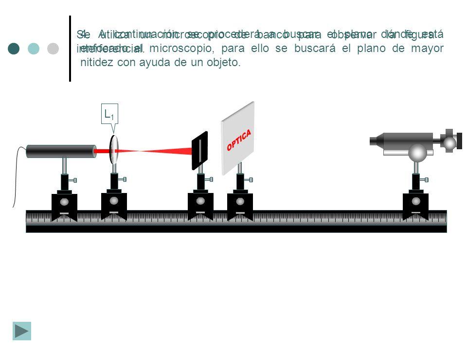 Se utiliza un microscopio de banco para observar l a figura interferencial. L1L1 4. A continuación se procederá a buscar el plano dónde está enfocado