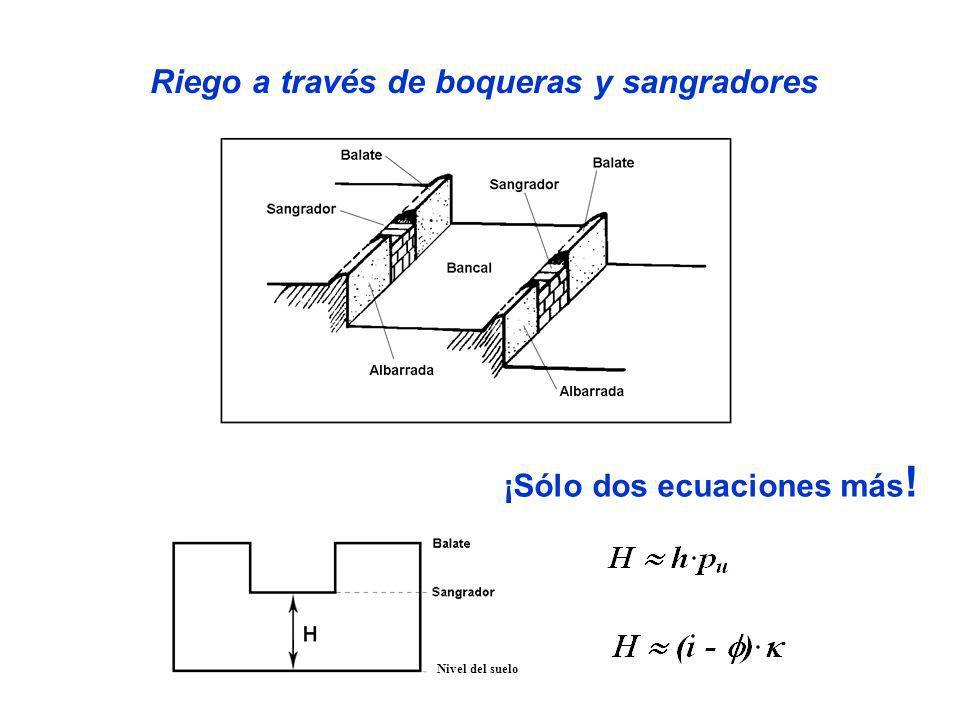 Riego a través de boqueras y sangradores ¡Sólo dos ecuaciones más ! Nivel del suelo