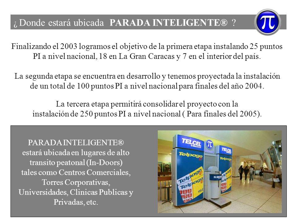 ¿ Donde estará ubicada PARADA INTELIGENTE® ? Finalizando el 2003 logramos el objetivo de la primera etapa instalando 25 puntos PI a nivel nacional, 18