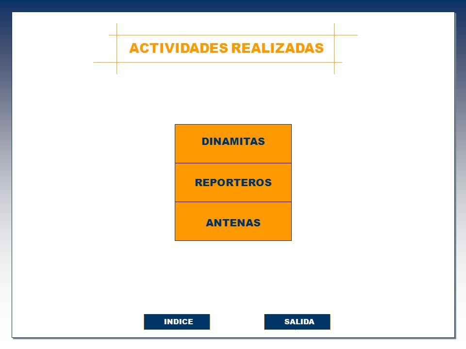 ACTIVIDADES REALIZADAS INDICESALIDA REPORTEROS DINAMITAS ANTENAS
