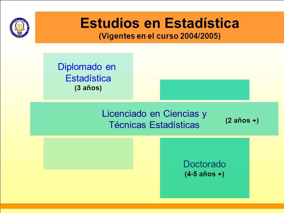 Estudios en Estadística (Vigentes en el curso 2004/2005) Doctorado (4-5 años +) Diplomado en Estadística (3 años) Licenciado en Ciencias y Técnicas Es