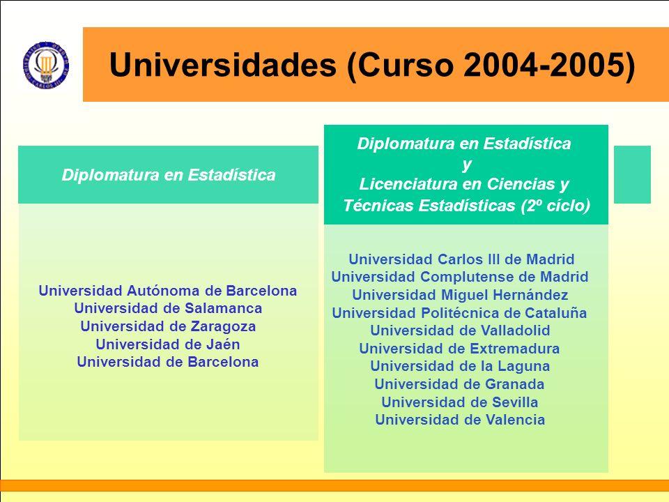 Universidades (Curso 2004-2005) Diplomatura en Estadística y Licenciatura en Ciencias y Técnicas Estadísticas (2º cíclo ) Universidad Autónoma de Barc