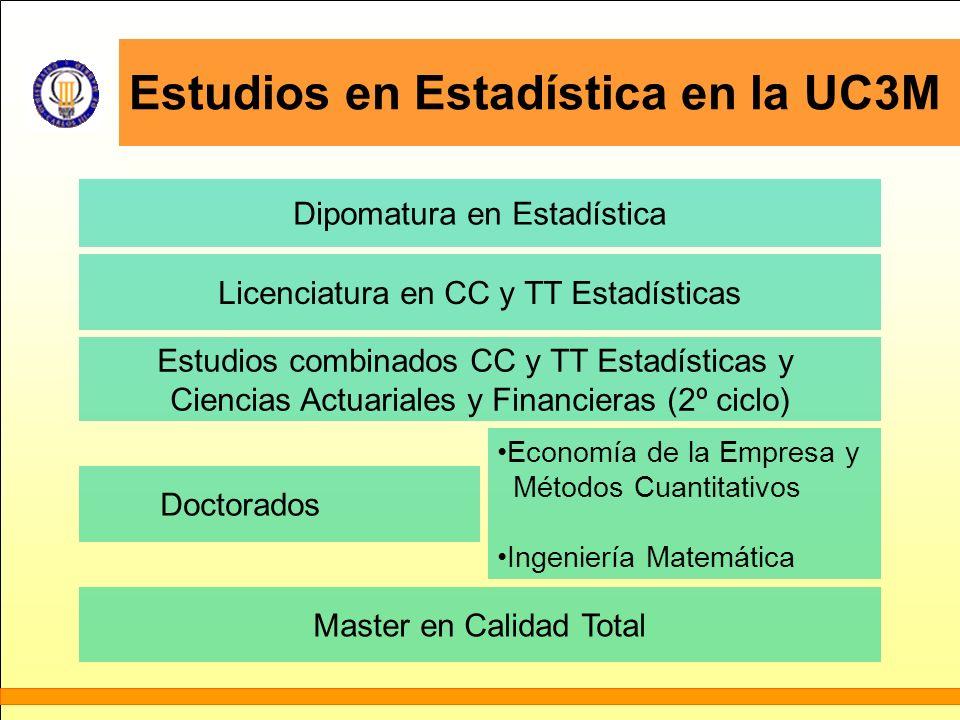 Estudios en Estadística en la UC3M Dipomatura en Estadística Licenciatura en CC y TT Estadísticas Doctorados Economía de la Empresa y Métodos Cuantita