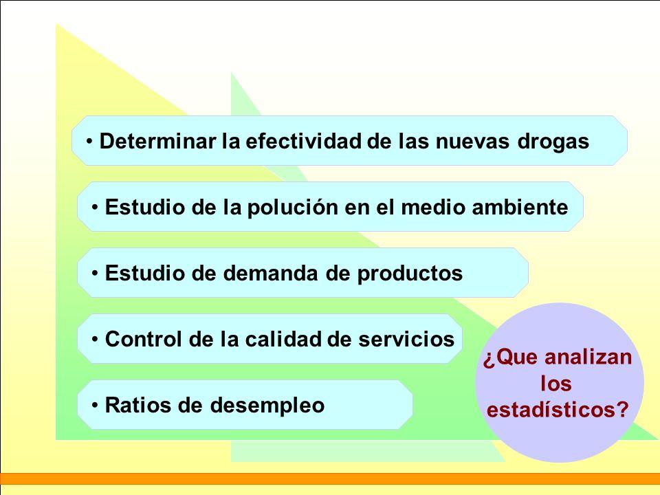 ¿Que analizan los estadísticos? Control de la calidad de servicios Estudio de la polución en el medio ambiente Determinar la efectividad de las nuevas