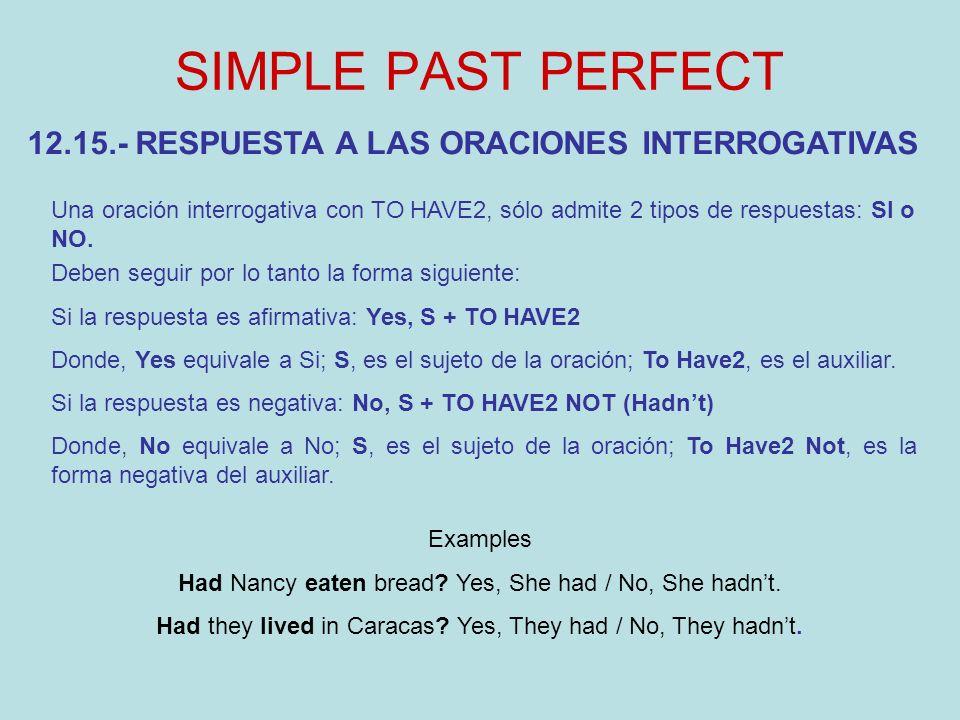 SIMPLE PAST PERFECT 12.15.- RESPUESTA A LAS ORACIONES INTERROGATIVAS Una oración interrogativa con TO HAVE2, sólo admite 2 tipos de respuestas: SI o N