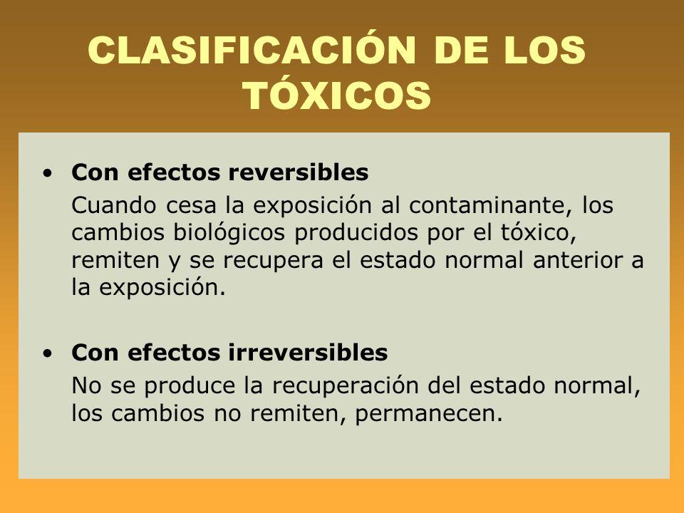 CLASIFICACIÓN DE LOS TÓXICOS Con efectos reversibles Cuando cesa la exposición al contaminante, los cambios biológicos producidos por el tóxico, remit